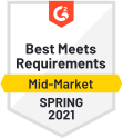 Best Meets Requirements Mm Spring 2021