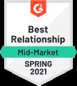 Best Relationship Mm Spring 2021