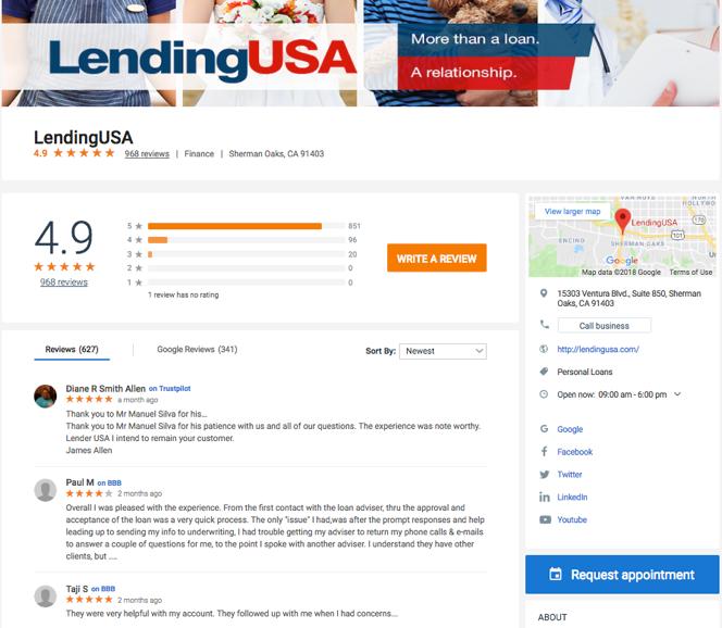 Lending Usa Profile