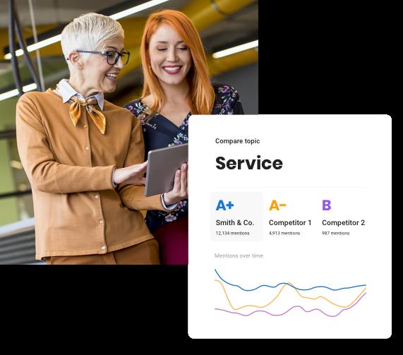 Customer Experience Benchmarking