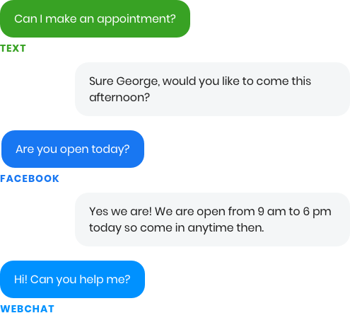 Customer Experience Unified Inbox