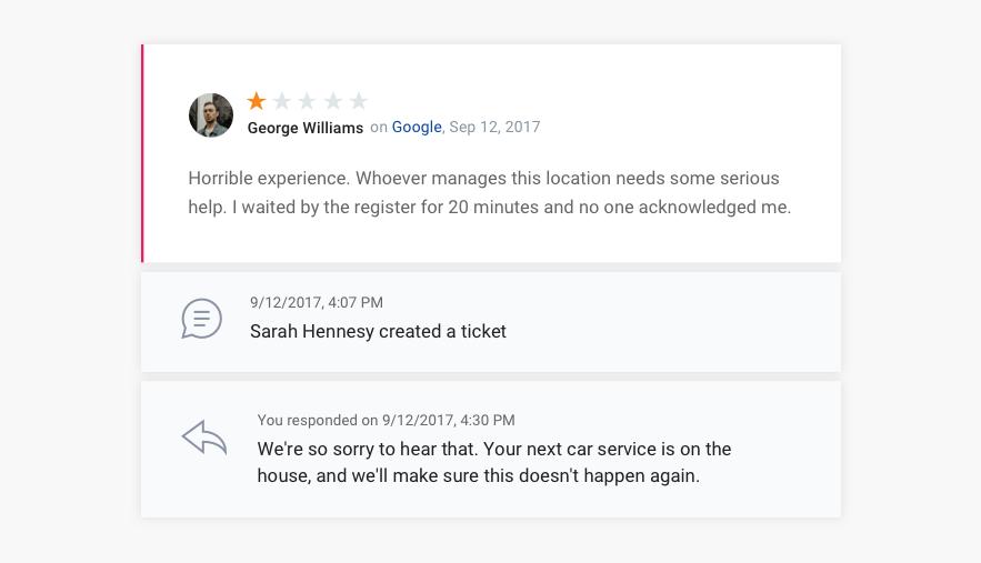 Customer Experience Response
