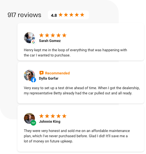 More Reviews Equal More Customers