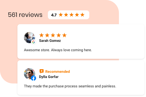 More Reviews Equal More Shoppers