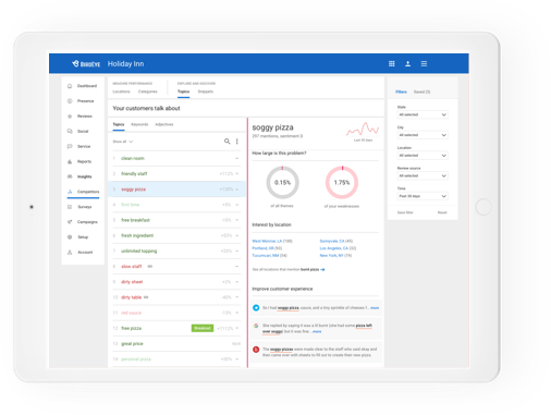 Improve Operations With Guest Intel